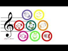 "La escala musical ""Pequeño Mozart"" en el pentagrama - Boomwhackers -Aprende las notas musicales - YouTube Flipped Classroom, Music Class, Music Lessons, Twinkle Twinkle, Music Videos, Musicals, Youtube, Kids Songs, Music Notes"