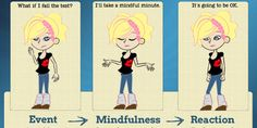 How Mindful Children React Differently to Challenges (Illustrated)