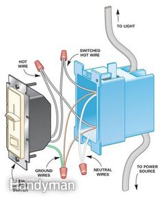 3 way switch wiring diagram diagram electrical wiring and woodworking rh pinterest com light dimmer switch wiring australia dimmer light switch wiring uk
