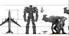 ¿Podemos construir robots gigantes? #infografia #