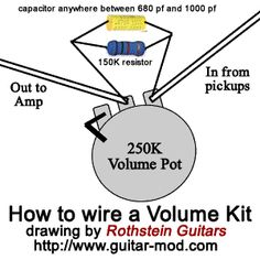 Guitar, Projects and Simple on Pinterest