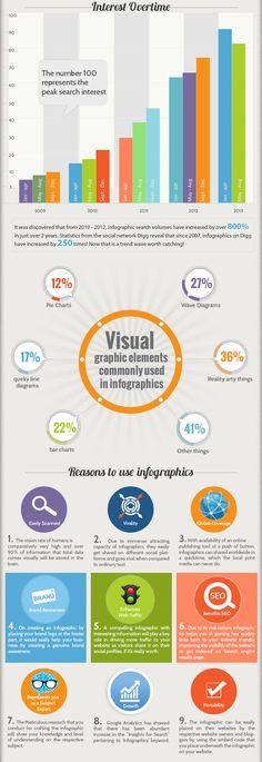 Using Your Design Skills to Get Website Traffic  Visit htt://rkwebsol.in for more information on website  design.
