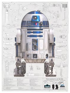 "imthenic: "" The Gadgets of R2 D2 by Chris Reiff """