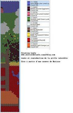 inspirées de Matisse