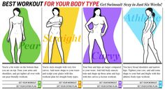 BODY-TYPE WORKOUTS: How to build muscle to visually balance your shape! Pear Body Workout Straight Body Workout Curvy Body Workout Athletic Body Workout