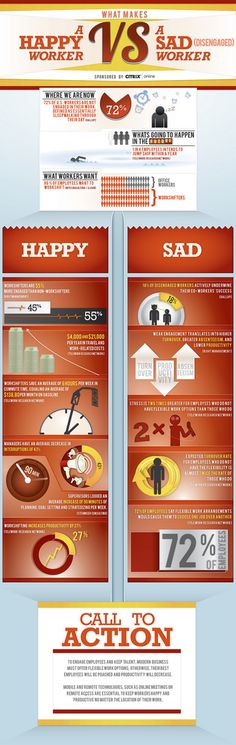 This hr infographic targeted toward human resources personnel displays the sign and effects displayed by a sad employee versus a happy employee. Le Management, Talent Management, Business Management, Management Development, Property Management, Employer Branding, Happy Employees, Employee Appreciation, Employee Engagement