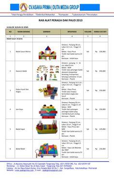 Mainan Anak Edukatif,Rab ape paud 2013,Grosir Mainan Edukatif,Jual Mainan Anak Mainan Edukatif  Mainan Edukatif, APE, Drumband ,Jl.Maulana Hasanudin No.52 Cipondoh - Tangerang 15000. Telp.021-55701397 – 021 55702265 Hp:0813.8053.7399./ 0878.8136.4508 PIN BB. 7DCABE33 / 2BB01E86  / 2A8A5E31 / Website: http://www.asakaprima.com                http://www.asakazone.com Email :asakaprima@gmail.com yahoo ID:dutamedia89