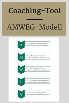 Das AMWEG-Modell von Sylvie Reidlinger ist ein Fragenmodell, um die Eröffnungs-… The AMWEG model by Sylvie Reidlinger is a questionnaire to facilitate the opening and orientation phase of the first coaching session for coach and client. Coaching Questions, Life Coaching Tools, Leadership Coaching, Online Coaching, Business Coaching, Leadership Development, Leadership Quotes, Learn German Language, Schulz Von Thun