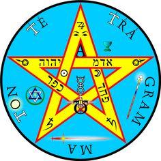 29 El pentagrama esoterico Develacion del Pentagrama esoterico o Pentalfa…