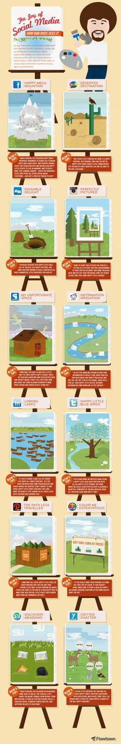 Social Media Infographic Primer
