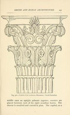 Greek Corinthian column capital illustration. Historic ornament : treatise on decorative art