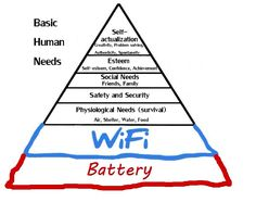 Maslow Hierarchy of Needs Chart Photos. Posters, Prints and Wallpapers Maslow Hierarchy of Needs Chart Abraham Maslow, Marketing Digital, Online Marketing, Maslow's Hierarchy Of Needs, Basic Needs, First Year Student, Student Life, Student Learning, Family Safety