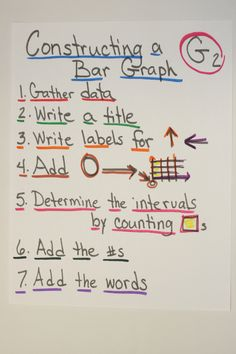 Primary - making a bar graph (anchor chart) Math Charts, Math Anchor Charts, Math Strategies, Math Resources, Math Lesson Plans, Math Lessons, Graphing Activities, Numeracy, Math Games