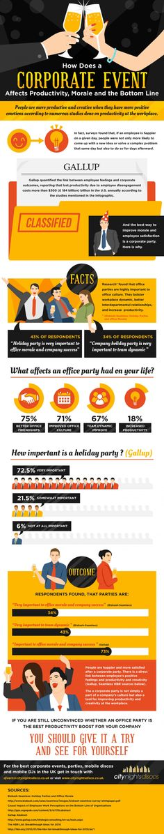 How Does A Corporate Event Affects Productivity, Morale And The Bottom Line Infographic