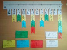 Atelier fractions et demi droite graduée