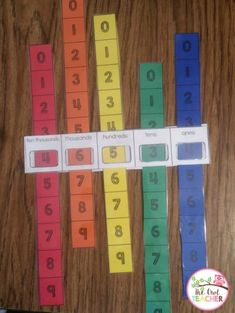 Ways to Teach Place Value to Upper Elementary Learn engaging ways to teach place value to your upper elementary students and grab a freebie!Learn engaging ways to teach place value to your upper elementary students and grab a freebie! Fourth Grade Math, Second Grade Math, Teaching Place Values, Teaching Math, Elementary Math, Upper Elementary, Math Place Value, Place Value Activities, Math Activities