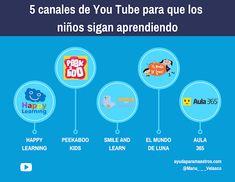 AYUDA PARA MAESTROS: 5 canales de You Tube para que los niños sigan apr... Jean Piaget, Chart, Blog, Educational Software, Apa Rules