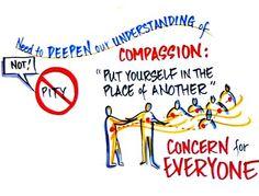 Graphic recording of Compassion seminar by Avril Orloff