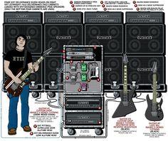 21 best guitar rig images guitar rig guitar guitar amp. Black Bedroom Furniture Sets. Home Design Ideas