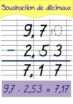 Un clic sur chaque image pour télécharger les affiches : CALCULS AVEC LES NOMBRES ENTIERS : L'addition et la soustraction : La multiplication : La division : CALCULS AVEC LES NOMBRESDÉCIMAUX: L'a... Math Division, Cycle 3, Numbers Preschool, House Rules, Learning Process, Interactive Notebooks, French Immersion, Classroom Management, Positivity