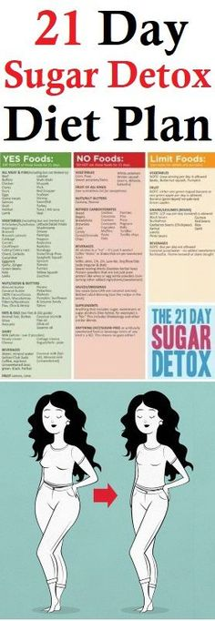 Detox Diet Plan Statistically, one average American consumes around 20 teaspoons of sugar each day, which is a lot more than we actually need. High amounts of sugar are responsible for obesity, diabetes, high levels of cholesterol, and higher risk of certain types of cancers.However, you shouldn't worry because there is a 3 week sugar detox challenge that will restart the whole body and eliminate the sugar addiction.