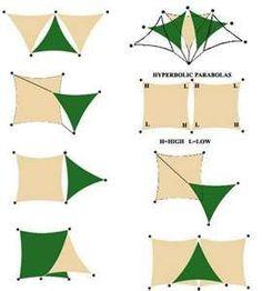 sun shade sails: