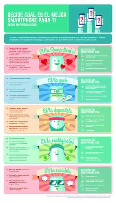 El smartphone ideal según tu personalidad   Infografía