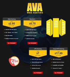 Avahost delivers facility to clients to access to website builders for free. By these tools, any webmaster with good skill level would be capable of designing a beautiful, professional and functional website by him. A user need not know any particular knowledge of additional software. The designing process takes place via browser by using its step by step guide. The company provides facility to clients of money back guarantee which is 60 days.