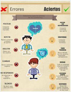 Errores y aciertos de un Community Manager #infografia #infographic #socialmedia