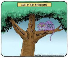 O Gato de Cheshire