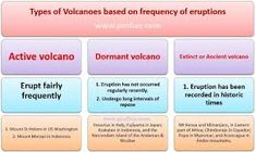 Image result for difference between active dormant and extinct volcanoes Active Volcano, Volcanoes, Extinct, Big, Image, Volcano
