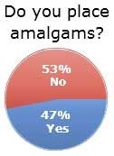 Amalgam Fillings Side Effects Browsing thru the web and found these graphics and thought I should post .. What do you think