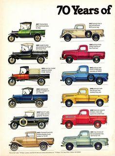 1 70 Jahre Ford Pickups - cars - Design de Carros e Motocicletas Classic Ford Trucks, Old Ford Trucks, Old Pickup Trucks, Lifted Trucks, Diesel Trucks, 4x4 Trucks, Lifted Ford, Pickup Camper, Ford Diesel