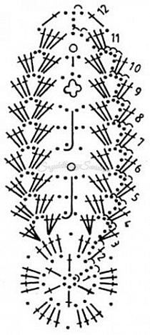 schemi uncinetto uova di pasqua facili e veloci - manifantasia ideen we. schemi uncinetto uova di pasqua facili e veloci - manifantasia ideen weihnachten kostenlos schemi uncinetto uova di pasqua facili e veloci - manifantasia Crochet Motif Patterns, Crochet Diagram, Crochet Stitches, Crochet Ornaments, Diy Christmas Ornaments, Christmas Balls, Crochet Stone, Easter Crochet, Egg Decorating