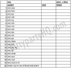 EACH YEAR WE CELEBRATE REPUBLIC DAY ON 26TH JANUARY. REPUBLIC DAY HONORS THE DATE ON WHICH THE CONSTITUTION OF INDIA CAME INTO FORCE ON 26 JANUARY 1950. TO CELEBRATE THIS DAY WITH OUR FELLOW KITTY LADIES, I HAVE A SPECIAL WRITTEN PAPER GAME TO SHARE WITH YOU ALL IN HINDI. Just take printout of ready game sheet written in hindi and distribute among all players and they will be asked to read the statement given carefully and answer them in ONE HINDI WORD. Njoy :)