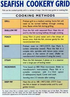 Seafish cooking times chart cooking fresh fish this for Different ways to cook fish