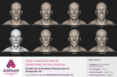EXPRESIONES FACIALES Movie Posters, Movies, Facial Expressions, Human Anatomy, 2016 Movies, Film Poster, Films, Popcorn Posters, Film Books