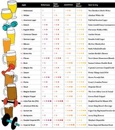 Cheat sheet beer infographic beer style chart all for Craft beer ibu chart