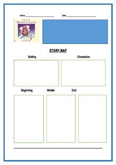 Visible Learning Scaffold - Story Map with Setting, Characters, Beginning, Middle and End for first draft and lined section for final copy. Three Little Pigs Story, Visible Learning, Book Study, Farm Theme, Materials Science, Scaffolding, Nursery Rhymes, Literacy, Kindergarten