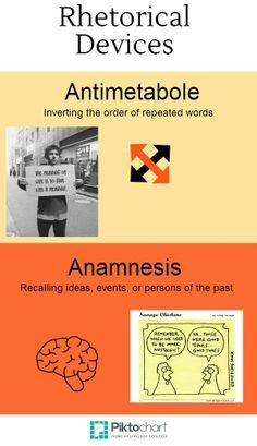 Antimetabole and Anamnesis