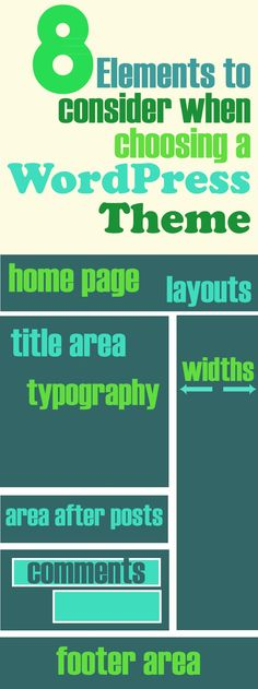 8 elements to consider when choosing a #WordPress theme for your blog.