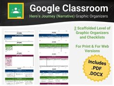 Help your students organize and write a narrative essay following the structure of the Hero's journey with this Google Docs / Classroom ready graphic organizer. No more messy formatting errors upon converting from .pdf or .docx to Google Docs; however, these file formats are also included in the download for your convenience.