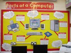 Parts of a Computer Display Elektroniken Computer display parts Computer Classroom Decor, Computer Bulletin Boards, Computer Lab Decor, Computer Teacher, Computer Projects, Computer Lessons, Classroom Displays, Computer Science, Elementary Computer Lab