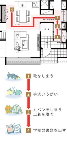 House small layout ideas for 2019 Shoe Room, Diy Wedding Video, Japan Architecture, Kitchen Wall Tiles, Asian Design, Social Media Design, Architectural Elements, My House, House Plans