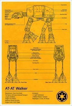 Star Wars AT-AT Walker Diagram.