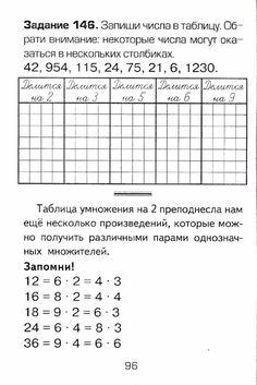 135144936_SHklyarova_TV_Kak_ya_uchila_moyu_devochku_tablice_umnozheniya97.jpg (467×699)