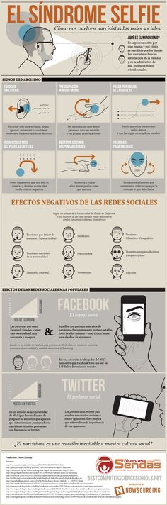 El síndrome selfie #infografia