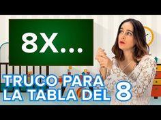 Truco para aprender la tabla de multiplicar del 9 con las manos - YouTube