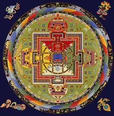 The Yamantaka Mandala—a cosmic blueprint of the palace of the Conqueror of Death
