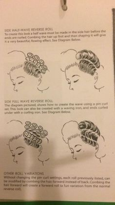 S Setting Diagrams For Side Rolls S Hairstyles Beauty Tutorials Hair Styles
